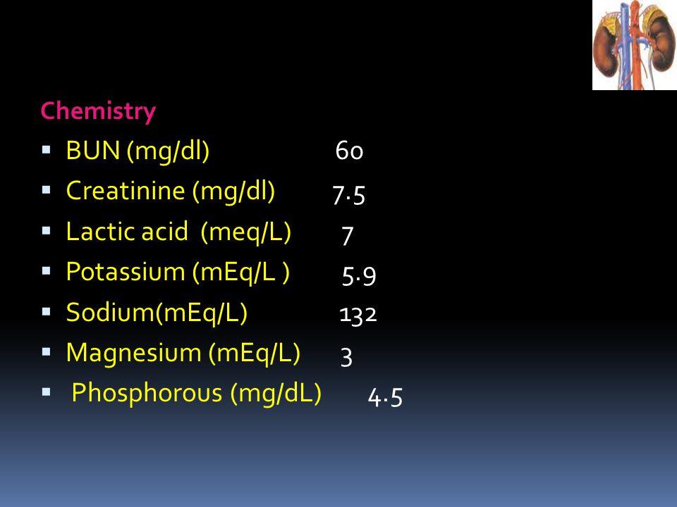 Arterial Blood Gases pH 7.27 pCO 2 30 pO 2 58 HCO 3 15 O 2 Sat % 93 Urine analysis Leukocytes 100 HPF Nitrite +ve Imaging CXR hilar congestive shadow Renal US Normal appearance