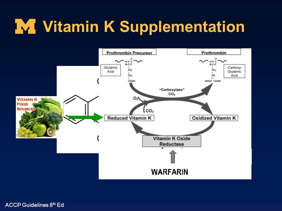 ACCP Guidelines 8 th Ed Vitamin K Supplementation Phytonadione