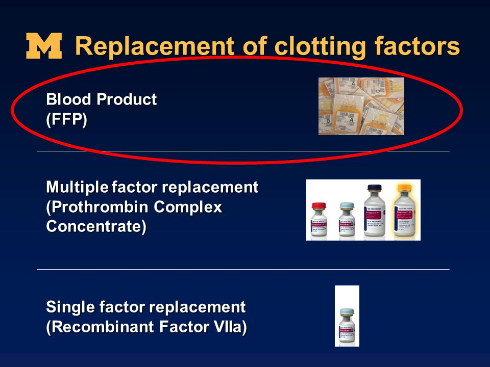 Replacement of clotting factors Blood Product (FFP) Multiple factor replacement (Prothrombin Complex Concentrate) Single factor replacement (Recombina