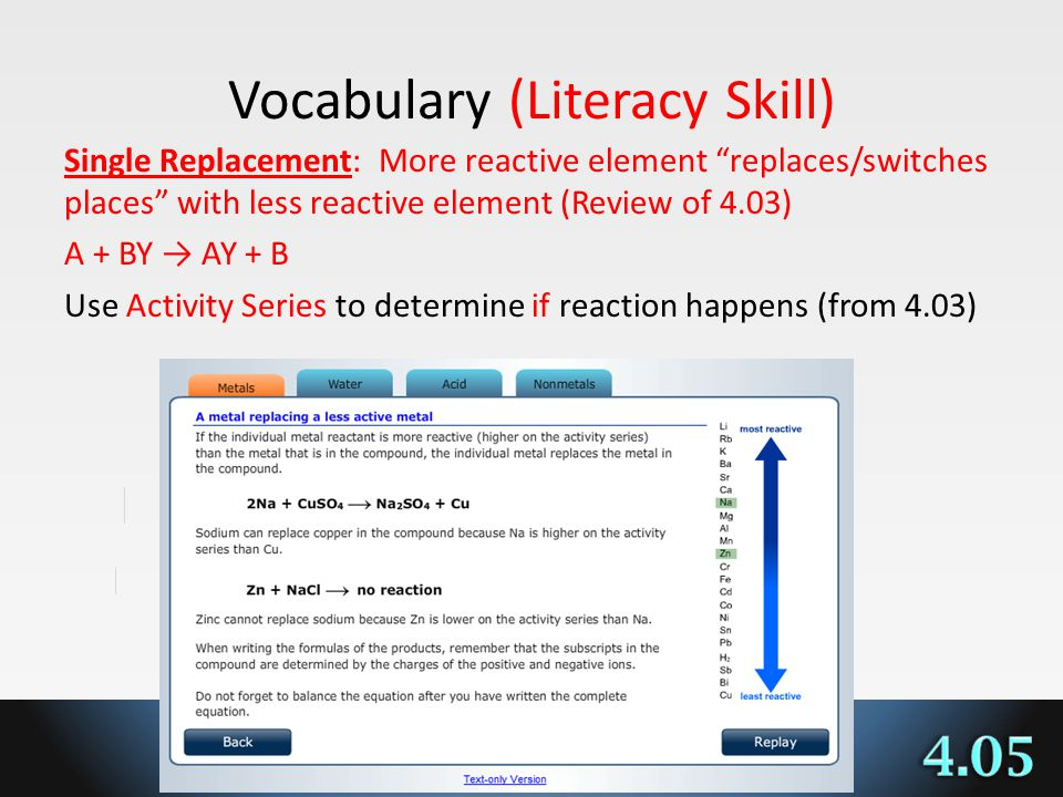 Vocabulary (Literacy Skill) Single Replacement: More reactive element replaces/switches places with less reactive element (Review of 4.03) A + BY AY + B Use Activity Series to determine if reaction happens (from 4.03)