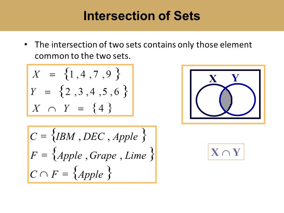 The intersection of two sets contains only those element common to the two sets.