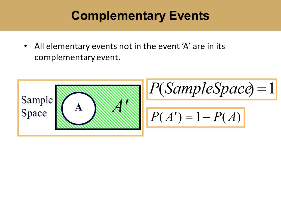 All elementary events not in the event A are in its complementary event. Complementary Events
