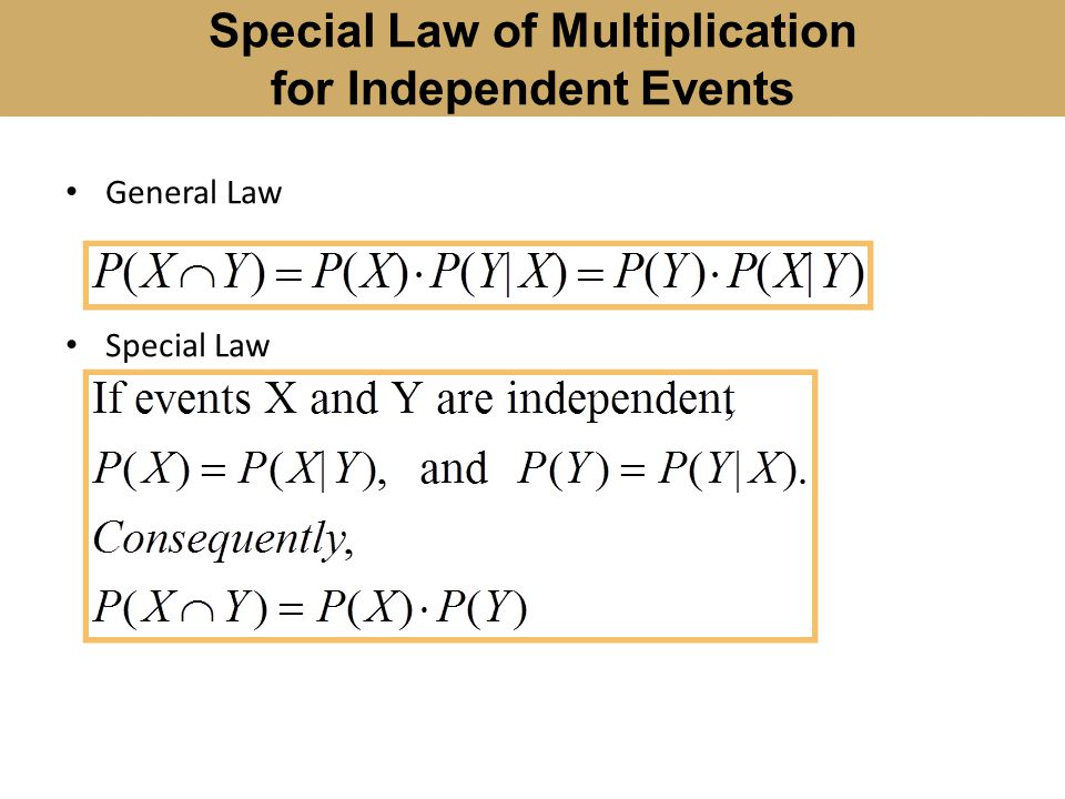 General Law Special Law Special Law of Multiplication for Independent Events