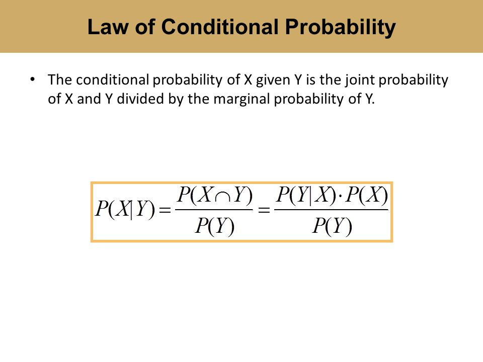 The conditional probability of X given Y is the joint probability of X and Y divided by the marginal probability of Y.