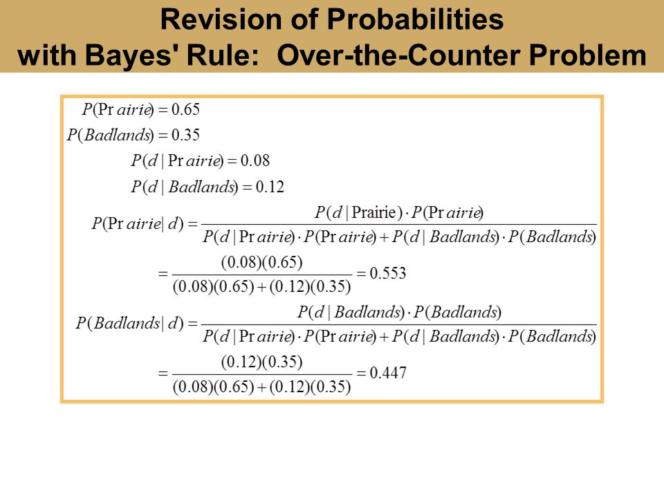 Revision of Probabilities with Bayes Rule: Over-the-Counter Problem