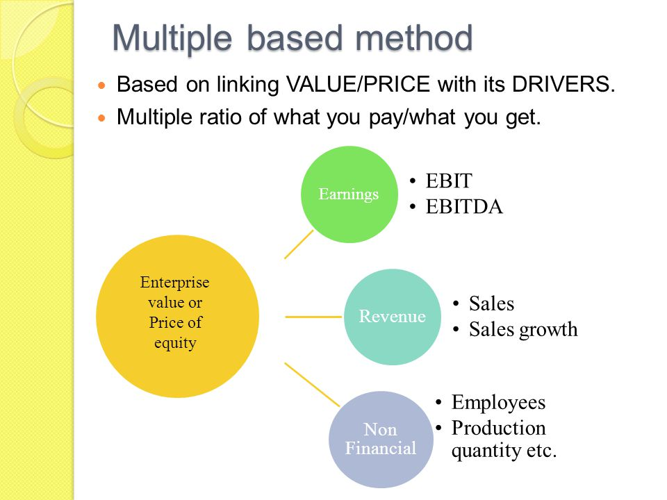 Multiple based method Based on linking VALUE/PRICE with its DRIVERS.
