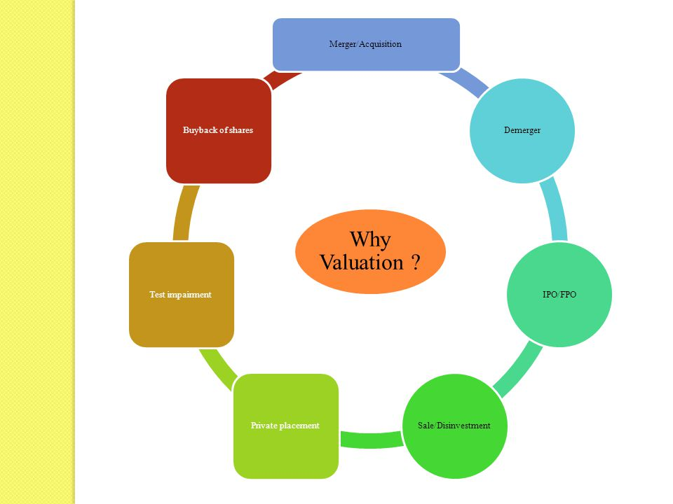 Valuation of Business Vs.