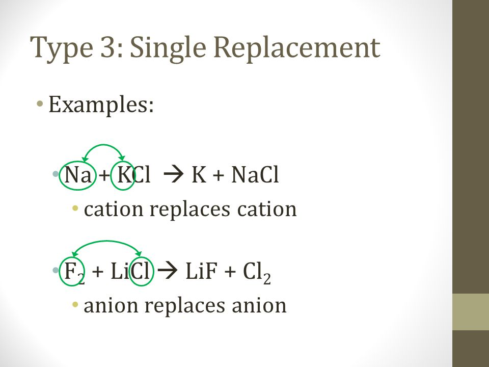 Type 4: Double Replacement Double replacement reactions occur when two elements replace each other in two different compounds.