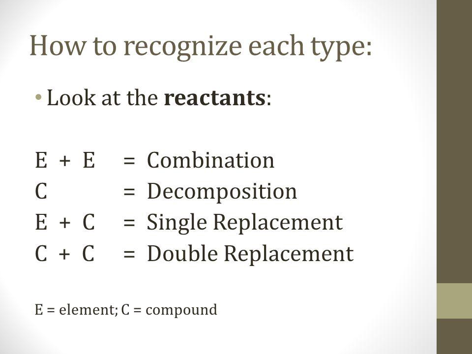 Type 3: Single Replacement Practice: Fe + CuSO4 Pb + KCl Al + HCl