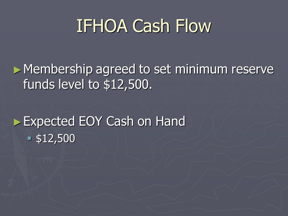 IFHOA Cash Flow Membership agreed to set minimum reserve funds level to $12,500.