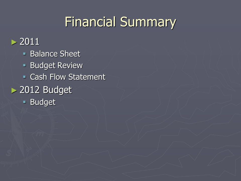 Financial Summary 2011 2011 Balance Sheet Balance Sheet Budget Review Budget Review Cash Flow Statement Cash Flow Statement 2012 Budget 2012 Budget Budget Budget