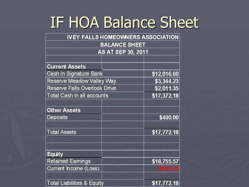 IF HOA Balance Sheet