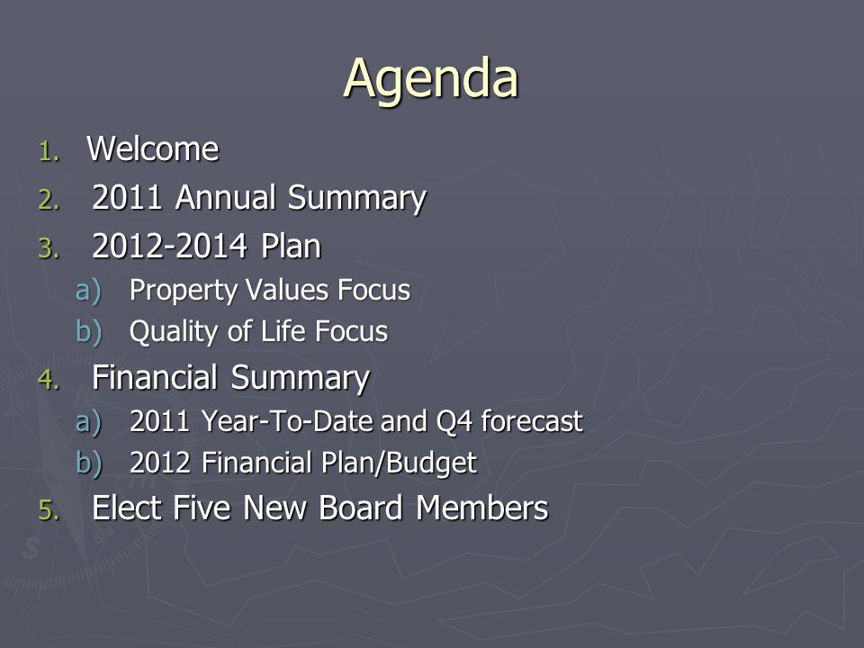 Agenda 1. Welcome 2. 2011 Annual Summary 3.