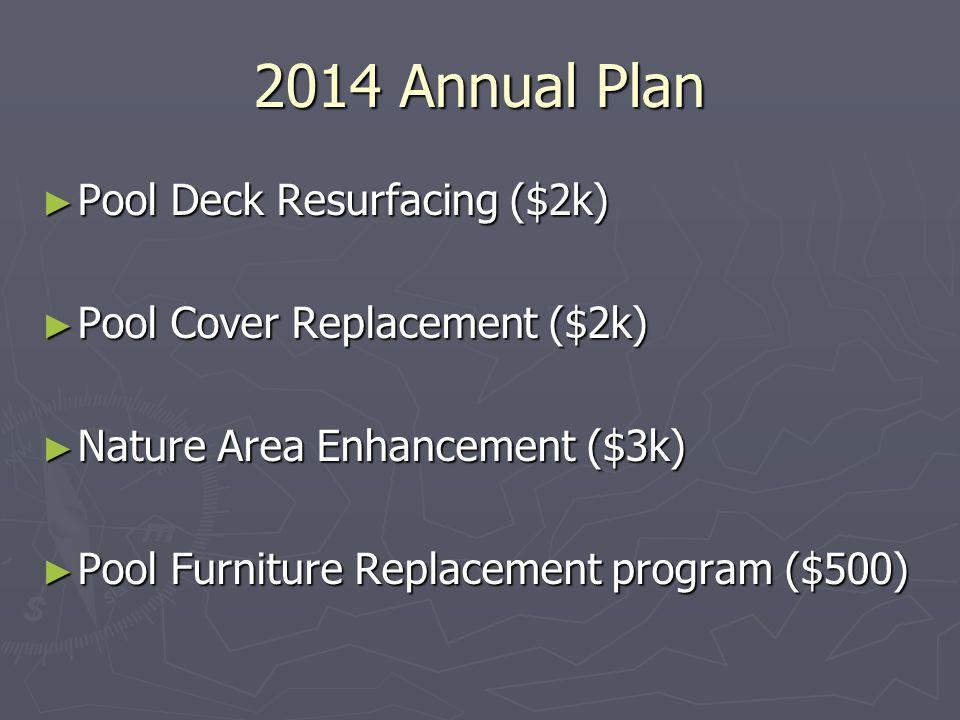 2014 Annual Plan Pool Deck Resurfacing ($2k) Pool Deck Resurfacing ($2k) Pool Cover Replacement ($2k) Pool Cover Replacement ($2k) Nature Area Enhancement ($3k) Nature Area Enhancement ($3k) Pool Furniture Replacement program ($500) Pool Furniture Replacement program ($500)