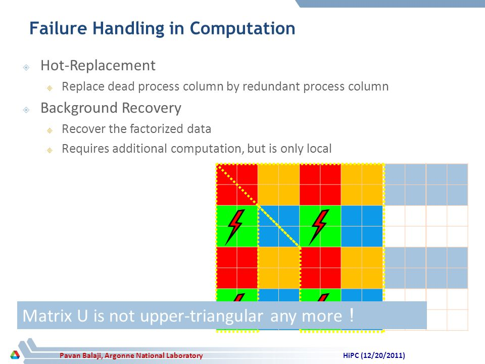 Pavan Balaji, Argonne National Laboratory Hot-Replacement Replace dead process column by redundant process column Background Recovery Recover the factorized data Requires additional computation, but is only local Matrix U is not upper-triangular any more Failure Handling in Computation HiPC (12/20/2011)