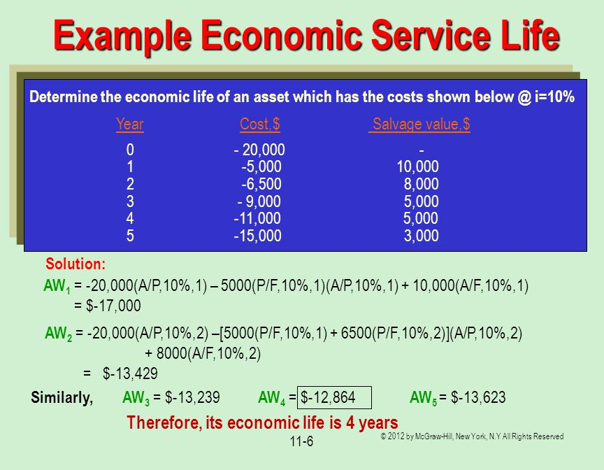 © 2012 by McGraw-Hill, New York, N.Y All Rights Reserved 11-6 Example Economic Service Life Determine the economic life of an asset which has the cost