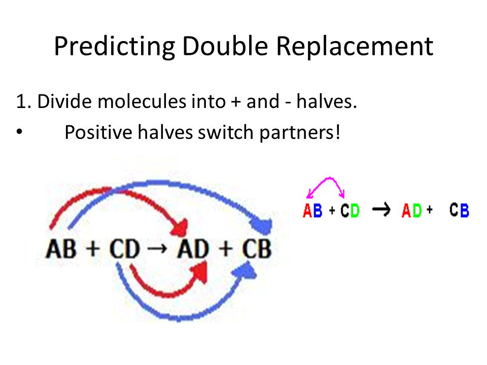Predicting Double Replacement 1. Divide molecules into + and - halves. Positive halves switch partners!