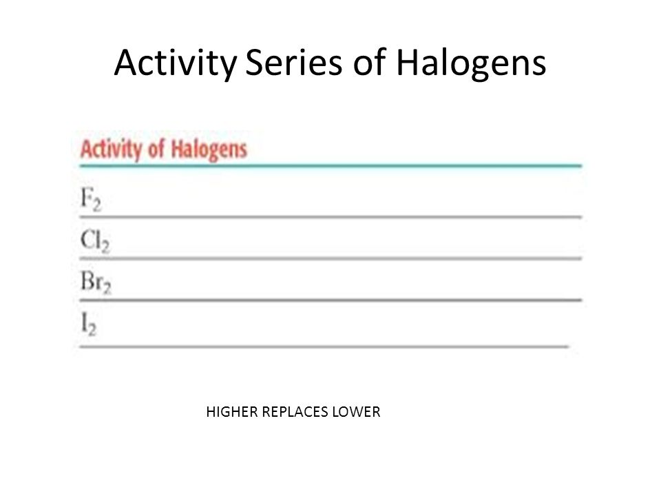Activity Series of Halogens HIGHER REPLACES LOWER