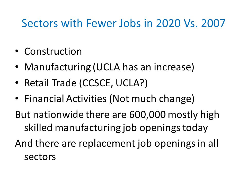 Sectors with Fewer Jobs in 2020 Vs.