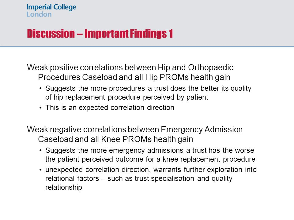 Discussion – Important Findings 1 Weak positive correlations between Hip and Orthopaedic Procedures Caseload and all Hip PROMs health gain Suggests the more procedures a trust does the better its quality of hip replacement procedure perceived by patient This is an expected correlation direction Weak negative correlations between Emergency Admission Caseload and all Knee PROMs health gain Suggests the more emergency admissions a trust has the worse the patient perceived outcome for a knee replacement procedure unexpected correlation direction, warrants further exploration into relational factors – such as trust specialisation and quality relationship