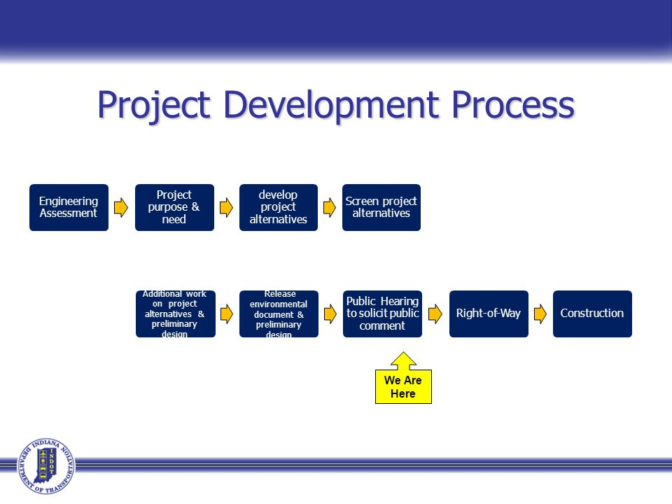 Project Development Process We Are Here Engineering Assessment Project purpose & need develop project alternatives Screen project alternatives Additional work on project alternatives & preliminary design Release environmental document & preliminary design Public Hearing to solicit public comment Right-of-WayConstruction