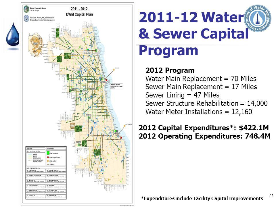 2011-12 Water & Sewer Capital Program 2012 Program Water Main Replacement = 70 Miles Sewer Main Replacement = 17 Miles Sewer Lining = 47 Miles Sewer S