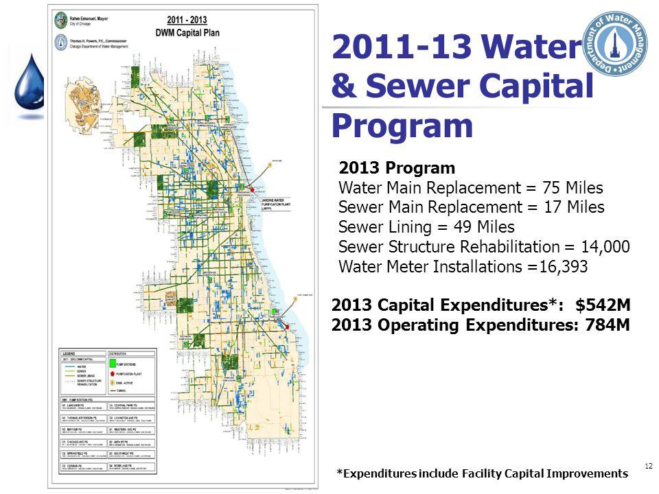 2011-13 Water & Sewer Capital Program 2013 Program Water Main Replacement = 75 Miles Sewer Main Replacement = 17 Miles Sewer Lining = 49 Miles Sewer S