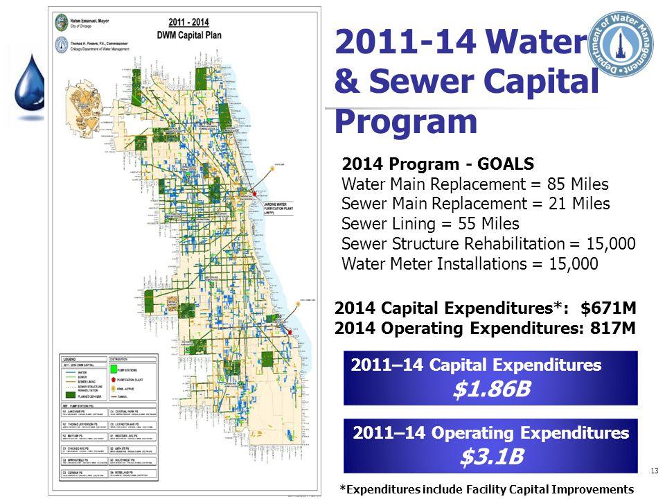 2011-14 Water & Sewer Capital Program 2014 Program - GOALS Water Main Replacement = 85 Miles Sewer Main Replacement = 21 Miles Sewer Lining = 55 Miles