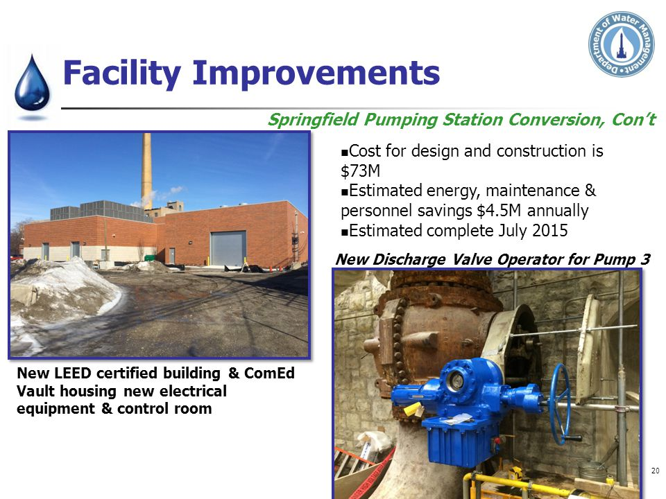 Facility Improvements New LEED certified building & ComEd Vault housing new electrical equipment & control room Springfield Pumping Station Conversion