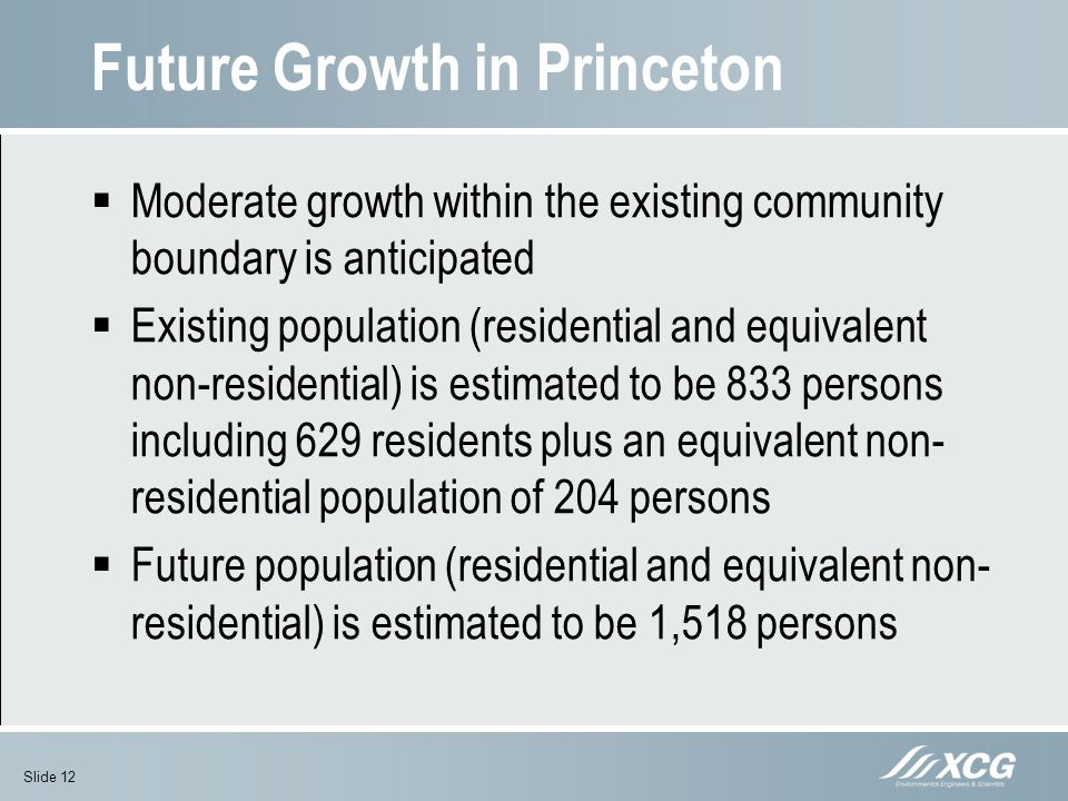 Future Growth in Princeton Moderate growth within the existing community boundary is anticipated Existing population (residential and equivalent non-r