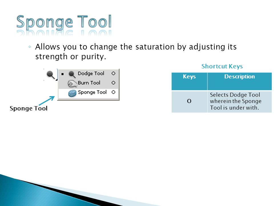Allows you to change the saturation by adjusting its strength or purity.