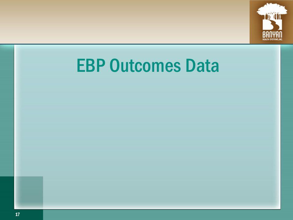 EBP Outcomes Data 17