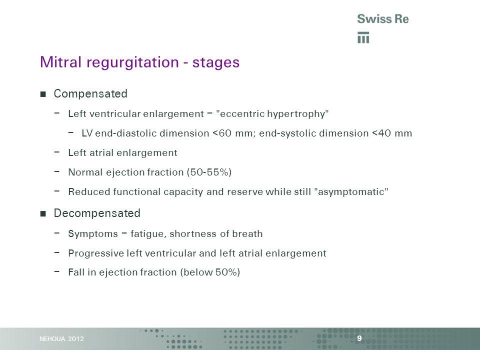 NEHOUA 2012 40 Aortic stenosis case 25 y.o. female
