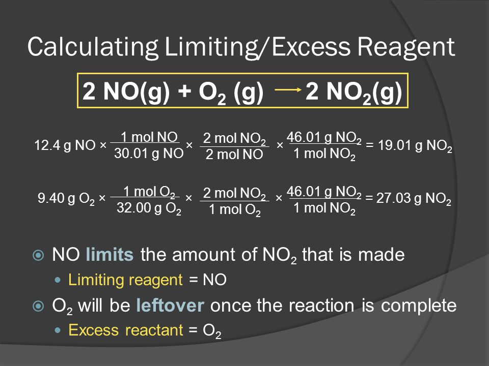 Calculating Limiting/Excess Reagent NO limits the amount of NO 2 that is made Limiting reagent = NO O 2 will be leftover once the reaction is complete Excess reactant = O 2 2 NO(g) + O 2 (g) 2 NO 2 (g) 1 mol NO 30.01 g NO 2 mol NO 2 2 mol NO 46.01 g NO 2 1 mol NO 2 12.4 g NO × × × = 19.01 g NO 2 1 mol O 2 32.00 g O 2 2 mol NO 2 1 mol O 2 46.01 g NO 2 1 mol NO 2 9.40 g O 2 × × × = 27.03 g NO 2