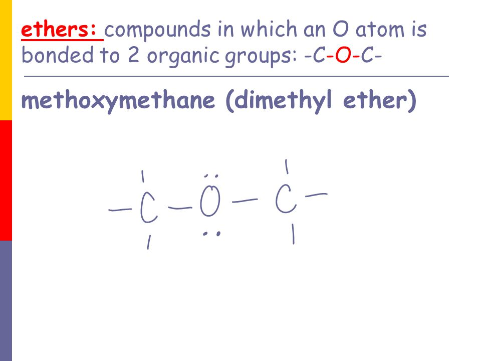 Rule #4: Identify the side chains or substituent groups Assign number of carbon at point of attachment.