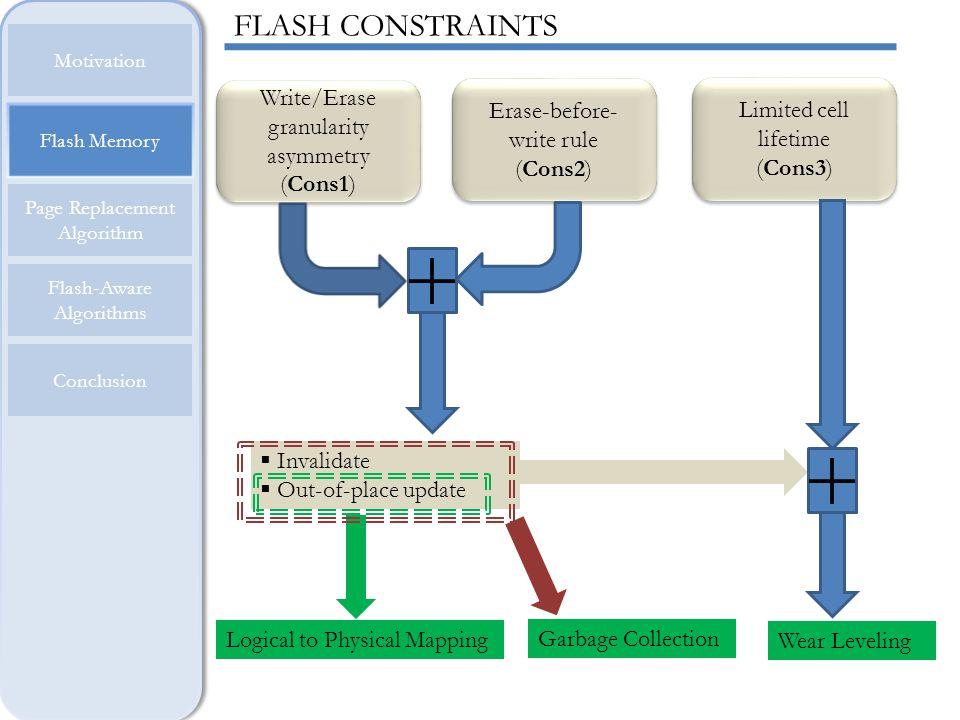 Flash Memory Motivation Page Replacement Algorithm Flash-Aware Algorithms Conclusion FLASH CONSTRAINTS Write/Erase granularity asymmetry (Cons1) Write