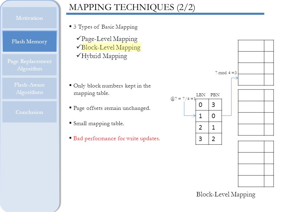Flash Memory Motivation Page Replacement Algorithm Flash-Aware Algorithms Conclusion MAPPING TECHNIQUES (2/2) 3 Types of Basic Mapping Page-Level Mapp
