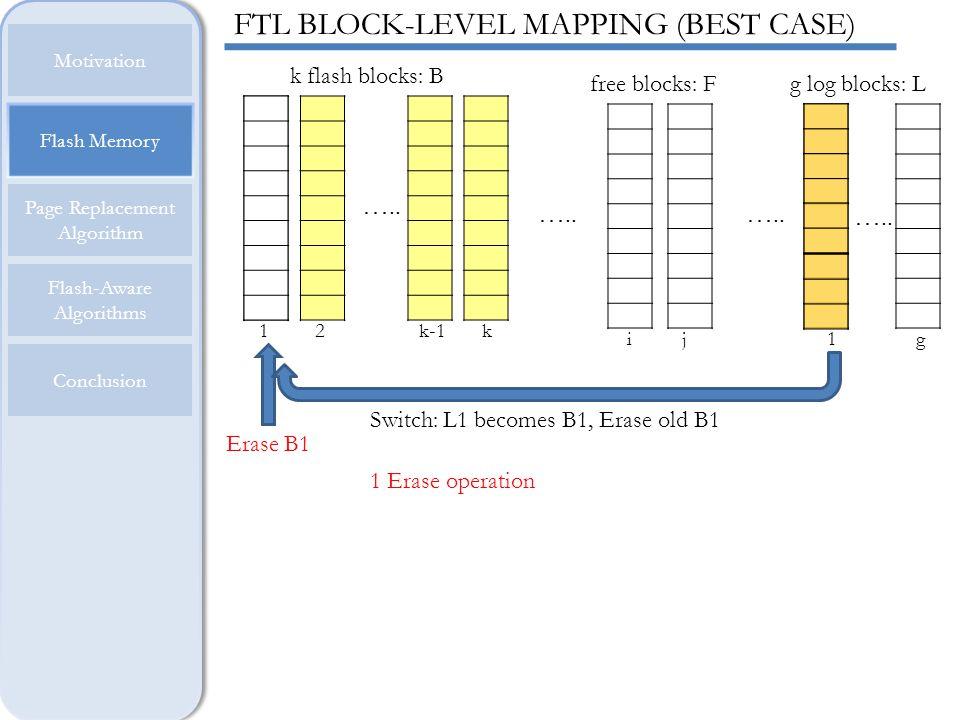 Flash Memory Motivation Page Replacement Algorithm Flash-Aware Algorithms Conclusion FTL BLOCK-LEVEL MAPPING (BEST CASE) k flash blocks: B g log block