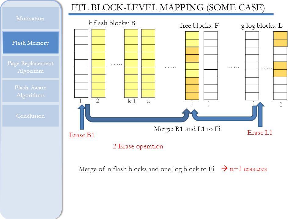 Flash Memory Motivation Page Replacement Algorithm Flash-Aware Algorithms Conclusion FTL BLOCK-LEVEL MAPPING (SOME CASE) k flash blocks: B g log block
