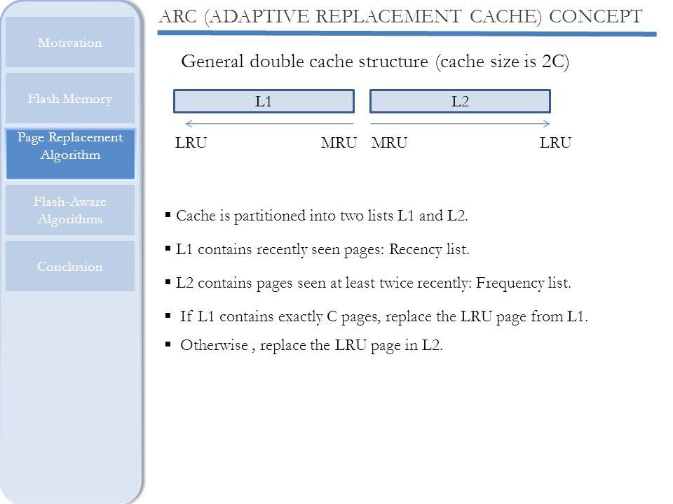 Page Replacement Algorithm Motivation Flash Memory Flash-Aware Algorithms Conclusion ARC (ADAPTIVE REPLACEMENT CACHE) CONCEPT L1 General double cache
