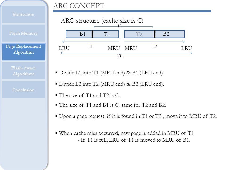 Page Replacement Algorithm Motivation Flash Memory Flash-Aware Algorithms Conclusion ARC CONCEPT ARC structure (cache size is C) MRULRU Divide L2 into