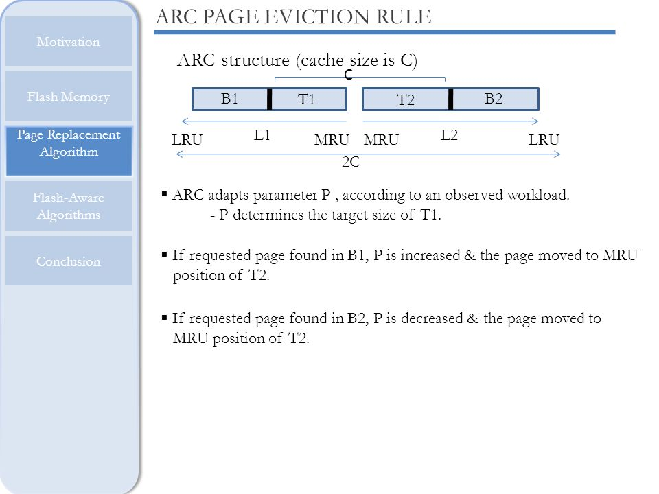 Page Replacement Algorithm Motivation Flash Memory Flash-Aware Algorithms Conclusion ARC PAGE EVICTION RULE ARC structure (cache size is C) MRULRU If