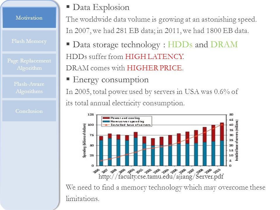 Data Explosion The worldwide data volume is growing at an astonishing speed. In 2007, we had 281 EB data; in 2011, we had 1800 EB data. Motivation Fla