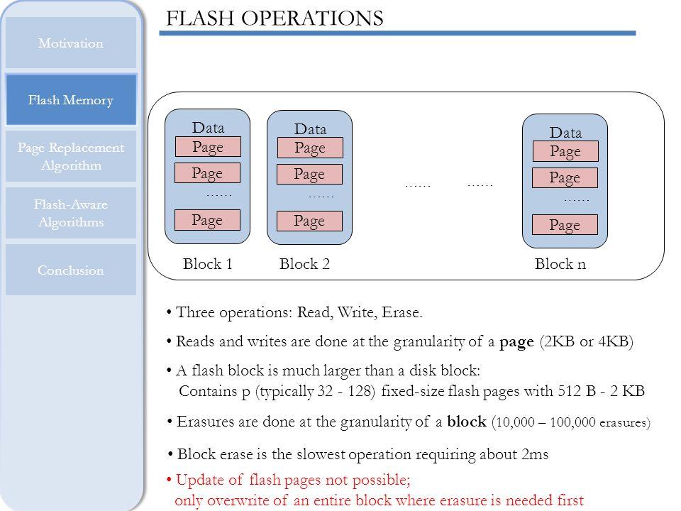 Flash Memory Motivation Page Replacement Algorithm Flash-Aware Algorithms Conclusion FLASH OPERATIONS …… Block 1Block 2Block n Three operations: Read,