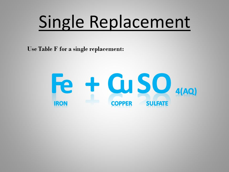 Single Replacement eu Use Table F for a single replacement: