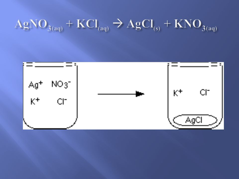 two ionic compounds are mixed together in water In water the ionic compounds split into anions and cations. The cations have an opportunity to swap an
