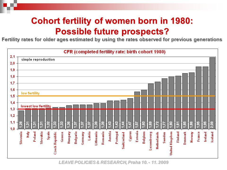 Cohort fertility of women born in 1980: Possible future prospects.