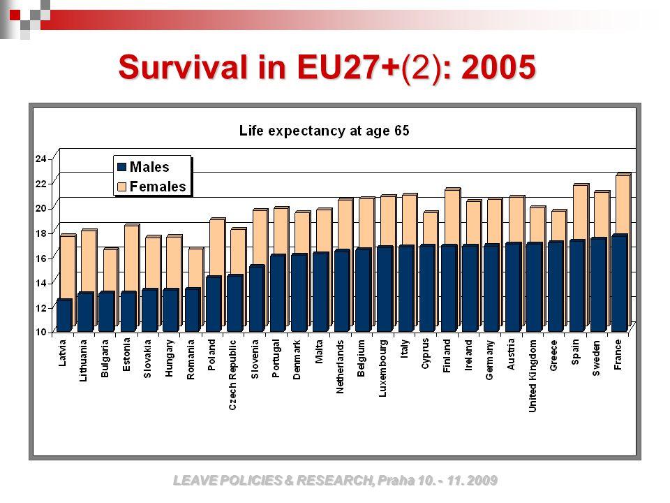 Survival in EU27+(2): 2005 LEAVE POLICIES & RESEARCH, Praha 10. - 11. 2009
