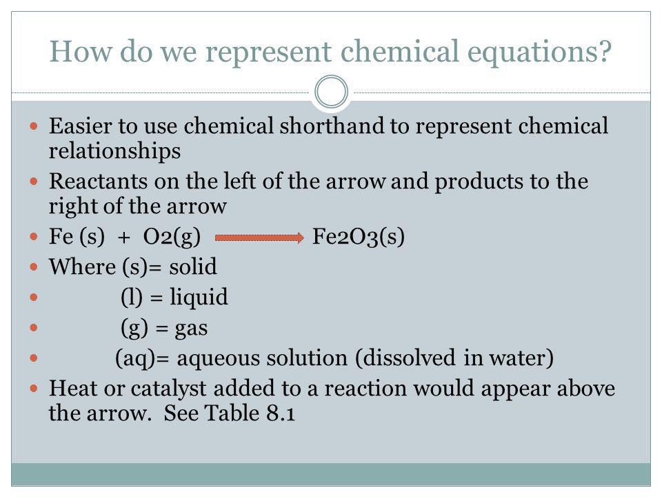 How do we represent chemical equations.