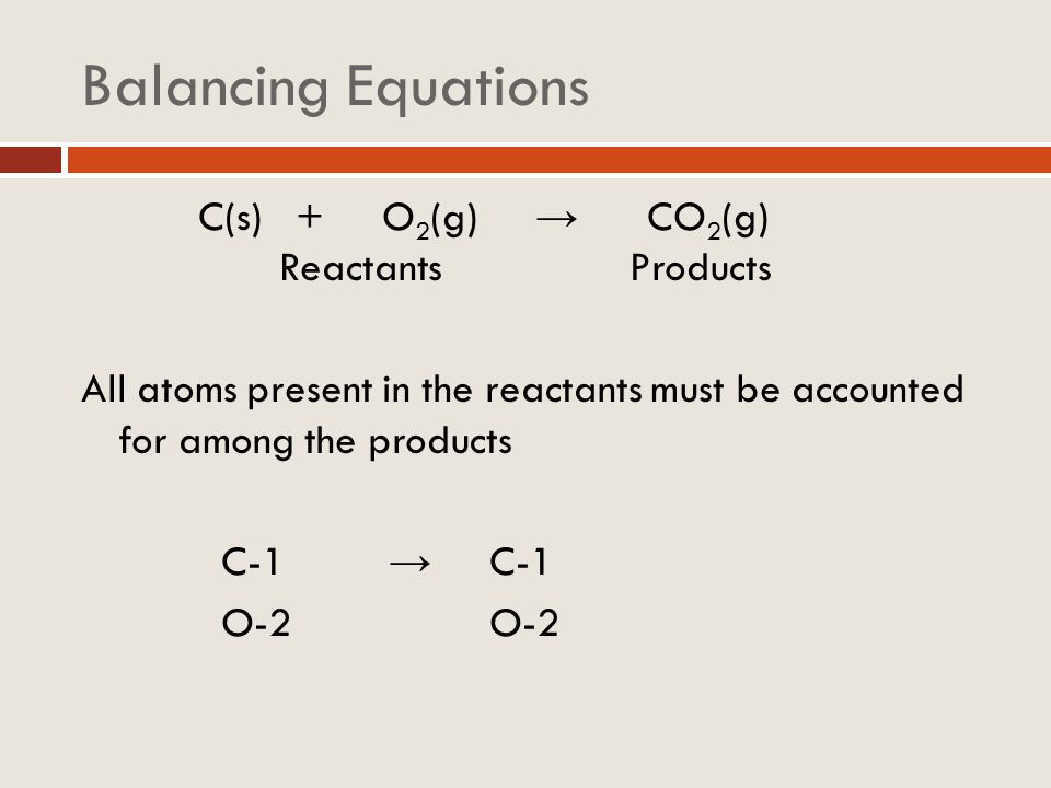 Balancing Equations C(s) + O 2 (g) CO 2 (g) Reactants Products All atoms present in the reactants must be accounted for among the products C-1 C-1 O-2